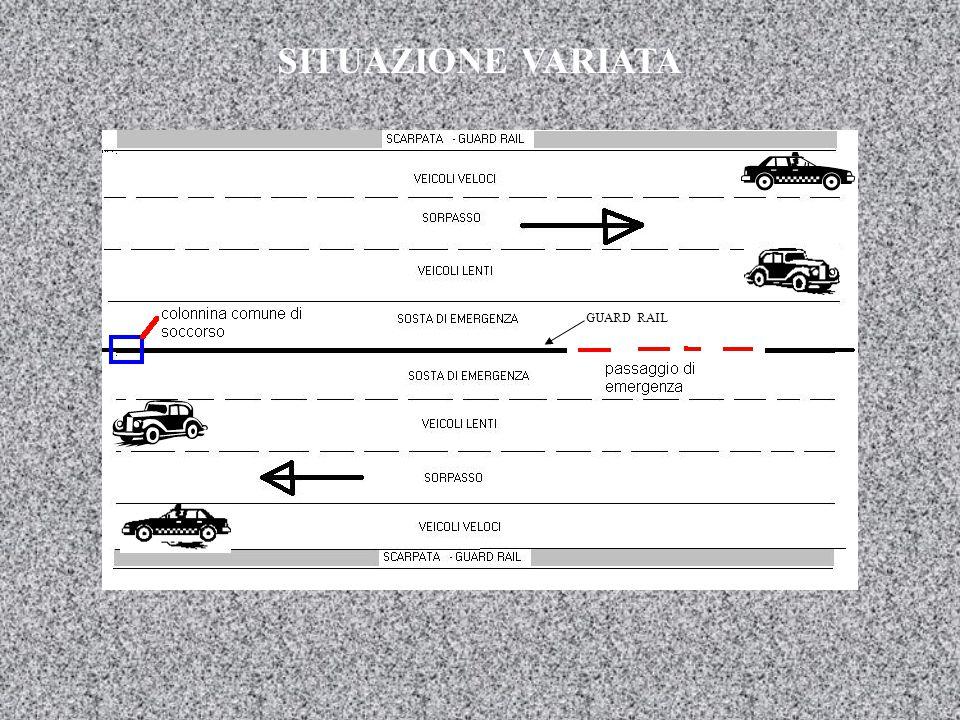 SITUAZIONE VARIATA GUARD RAIL