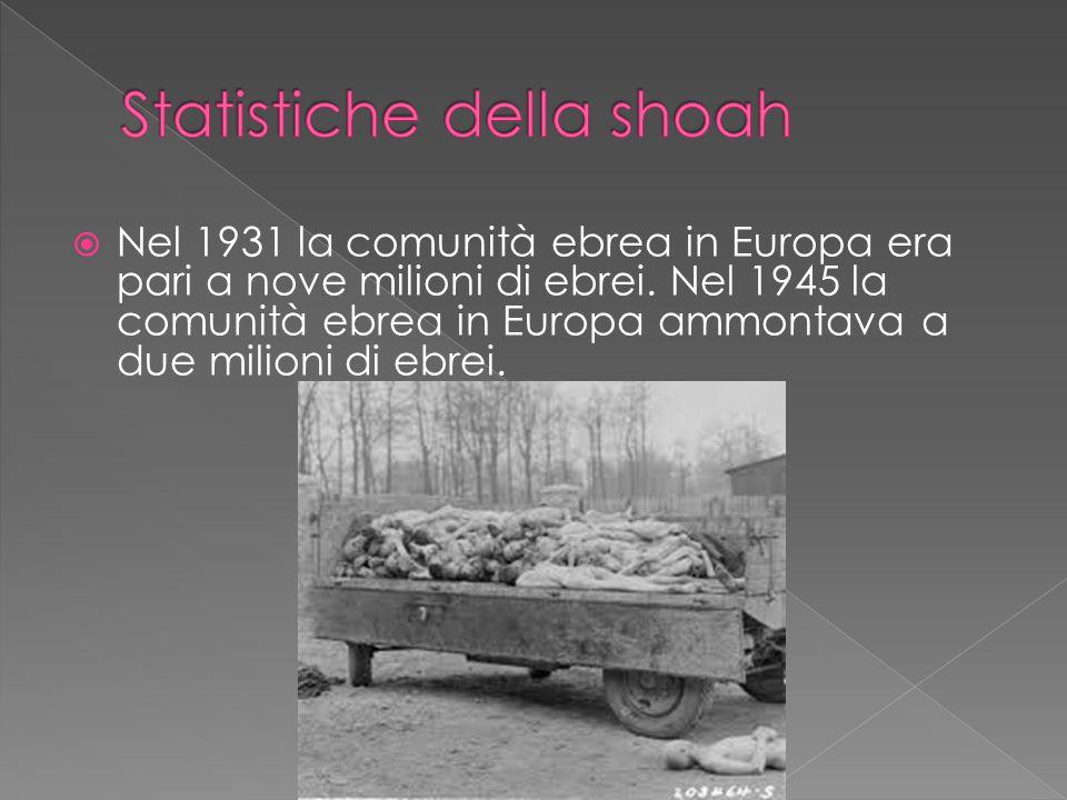  Nel 1931 la comunità ebrea in Europa era pari a nove milioni di ebrei. Nel 1945 la comunità ebrea in Europa ammontava a due milioni di ebrei.