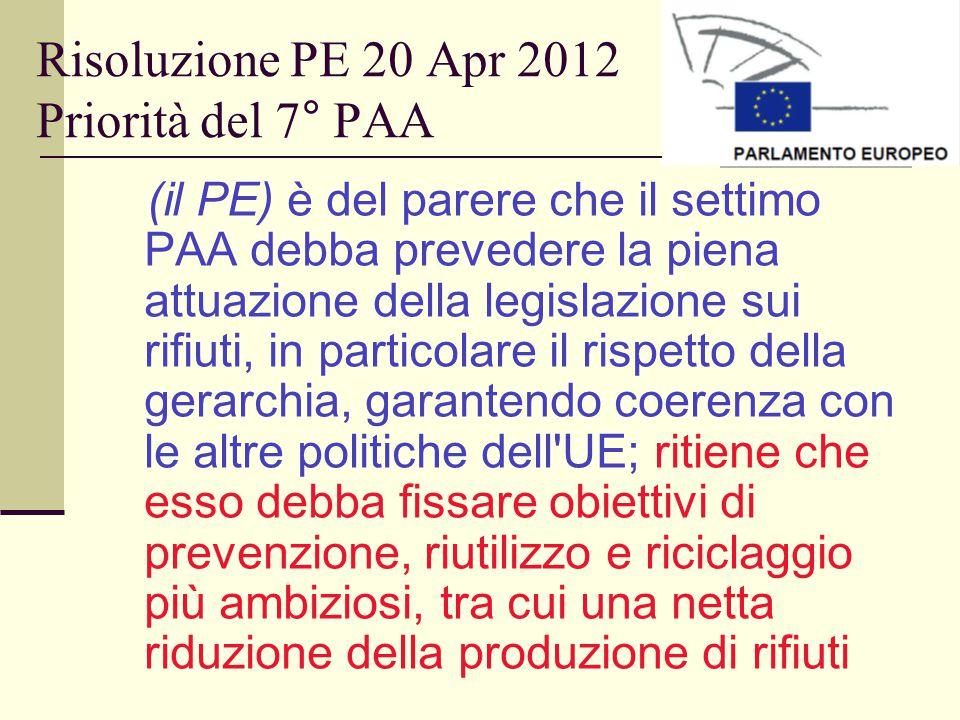 Risoluzione PE 20 Apr 2012 Priorità del 7° PAA (il PE) è del parere che il settimo PAA debba prevedere la piena attuazione della legislazione sui rifi