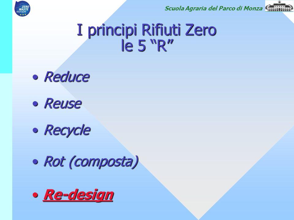 """Scuola Agraria del Parco di Monza I principi Rifiuti Zero le 5 """"R"""" ReduceReduce ReuseReuse RecycleRecycle Rot (composta) Rot (composta) Re-design Re-d"""