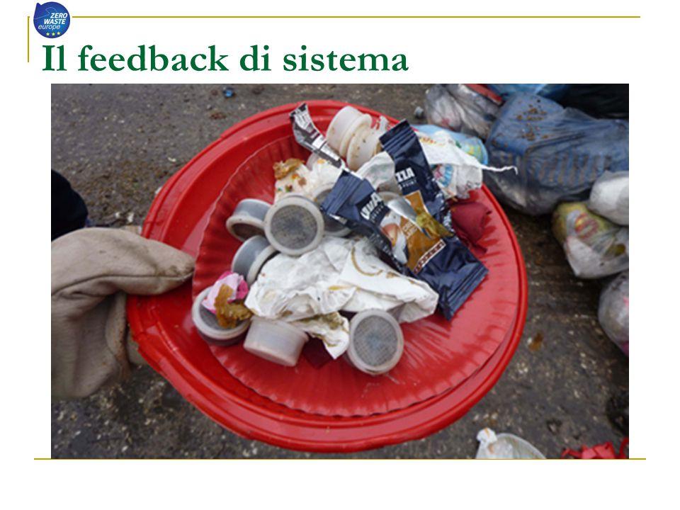 Il feedback di sistema