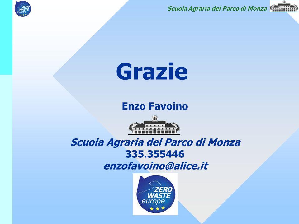 Scuola Agraria del Parco di Monza Grazie Enzo Favoino Scuola Agraria del Parco di Monza 335.355446 enzofavoino@alice.it