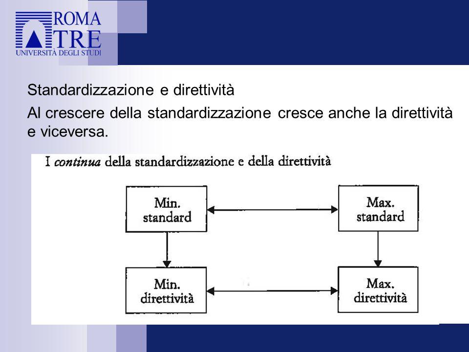 Standardizzazione e direttività Al crescere della standardizzazione cresce anche la direttività e viceversa.