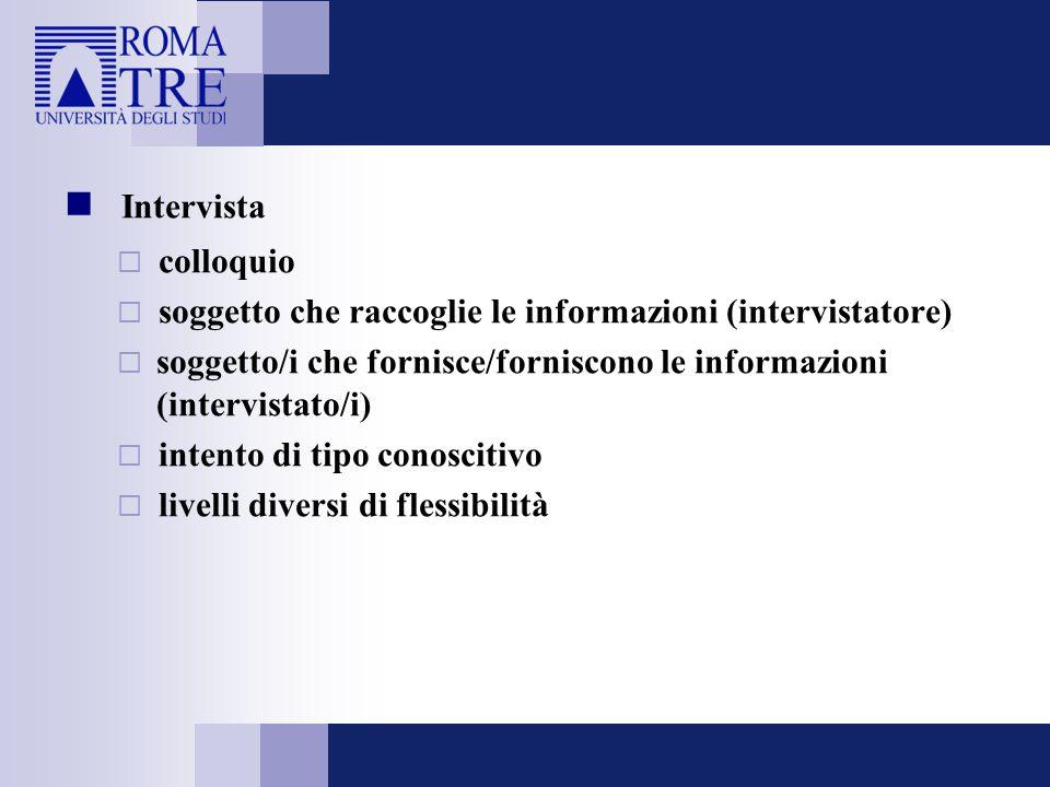 Intervista  colloquio  soggetto che raccoglie le informazioni (intervistatore)  soggetto/i che fornisce/forniscono le informazioni (intervistato/i)