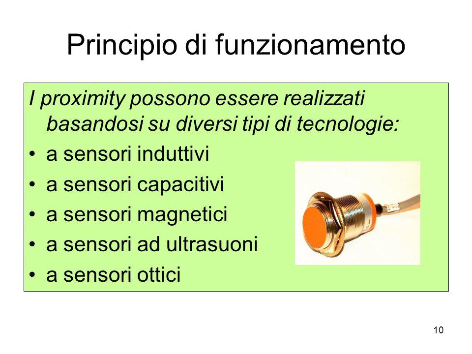10 Principio di funzionamento I proximity possono essere realizzati basandosi su diversi tipi di tecnologie: a sensori induttivi a sensori capacitivi