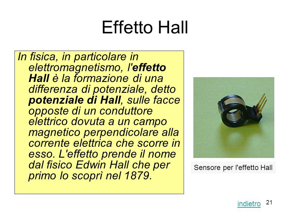 21 Effetto Hall In fisica, in particolare in elettromagnetismo, l'effetto Hall è la formazione di una differenza di potenziale, detto potenziale di Ha