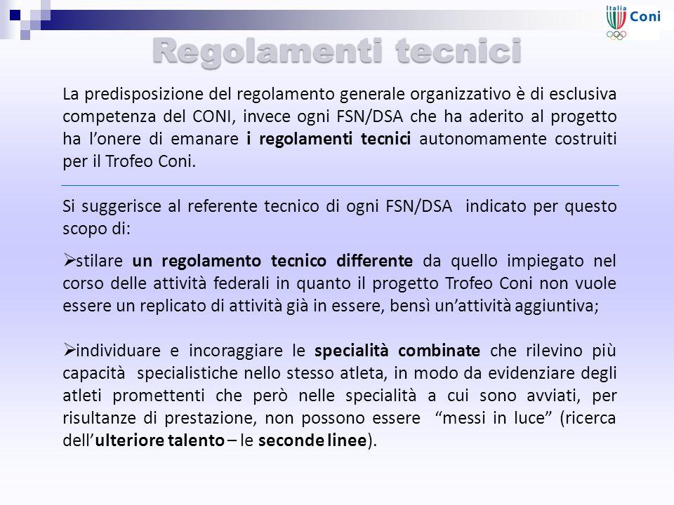 Regolamenti tecnici La predisposizione del regolamento generale organizzativo è di esclusiva competenza del CONI, invece ogni FSN/DSA che ha aderito a
