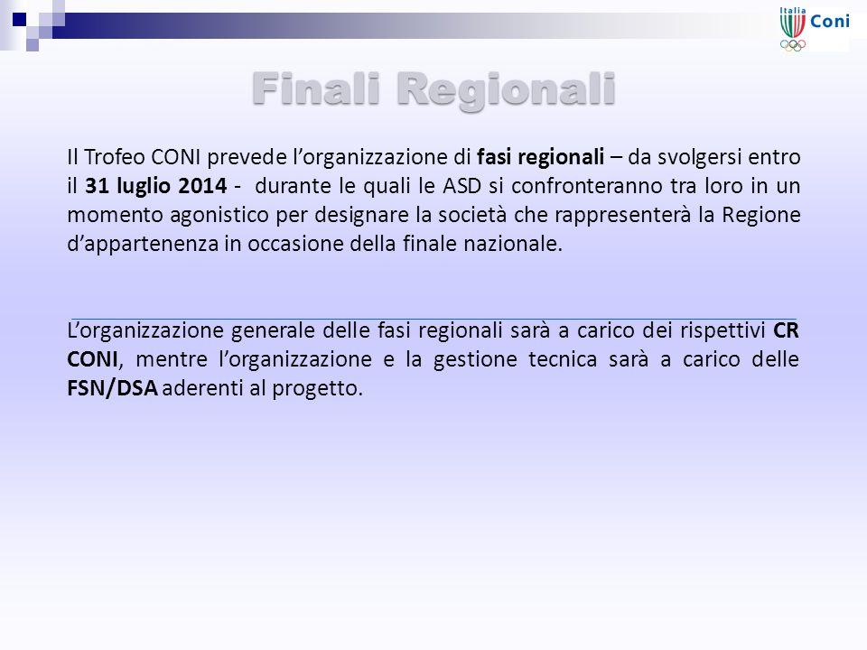 Finali Regionali Il Trofeo CONI prevede l'organizzazione di fasi regionali – da svolgersi entro il 31 luglio 2014 - durante le quali le ASD si confronteranno tra loro in un momento agonistico per designare la società che rappresenterà la Regione d'appartenenza in occasione della finale nazionale.