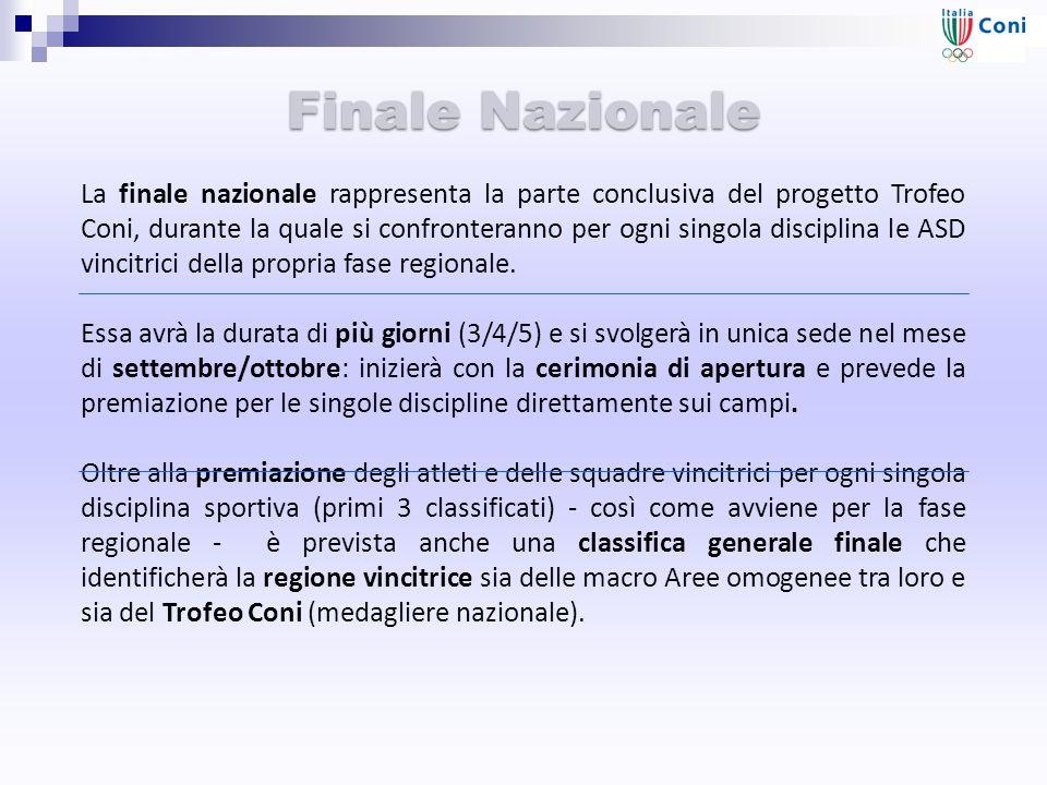 Finale Nazionale La finale nazionale rappresenta la parte conclusiva del progetto Trofeo Coni, durante la quale si confronteranno per ogni singola disciplina le ASD vincitrici della propria fase regionale.