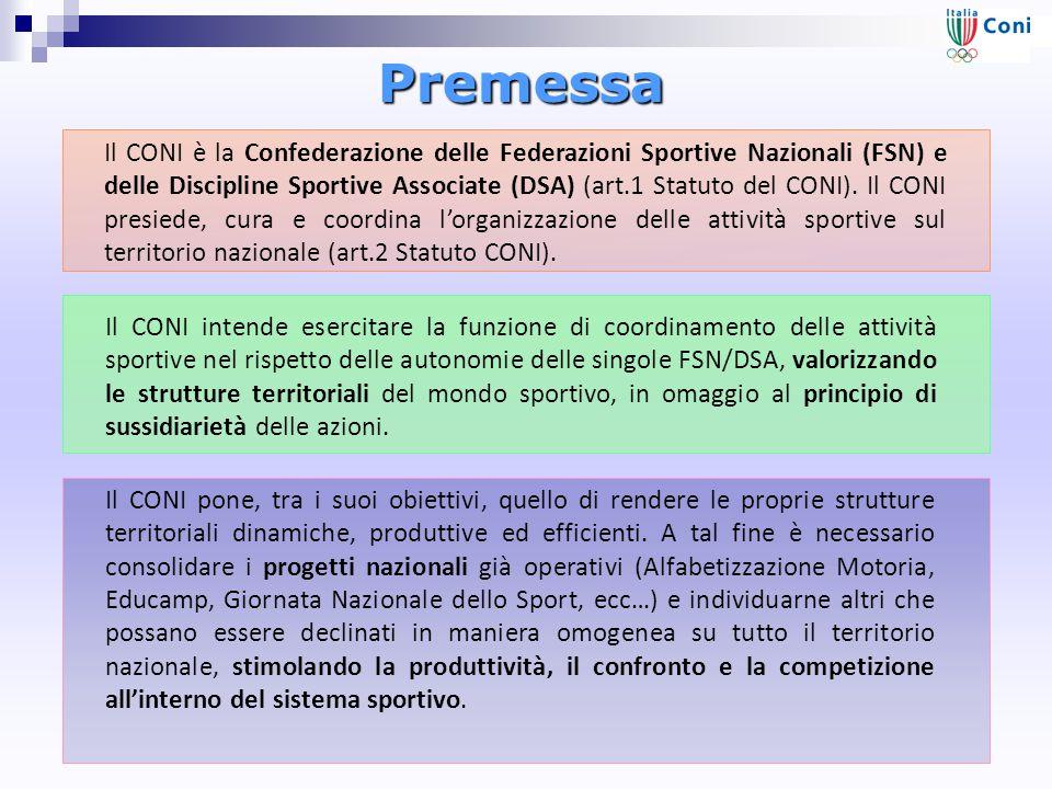 Premessa Il CONI è la Confederazione delle Federazioni Sportive Nazionali (FSN) e delle Discipline Sportive Associate (DSA) (art.1 Statuto del CONI).