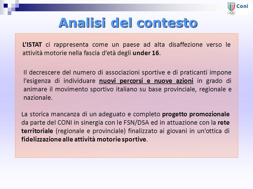 Regolamenti tecnici La predisposizione del regolamento generale organizzativo è di esclusiva competenza del CONI, invece ogni FSN/DSA che ha aderito al progetto ha l'onere di emanare i regolamenti tecnici autonomamente costruiti per il Trofeo Coni.