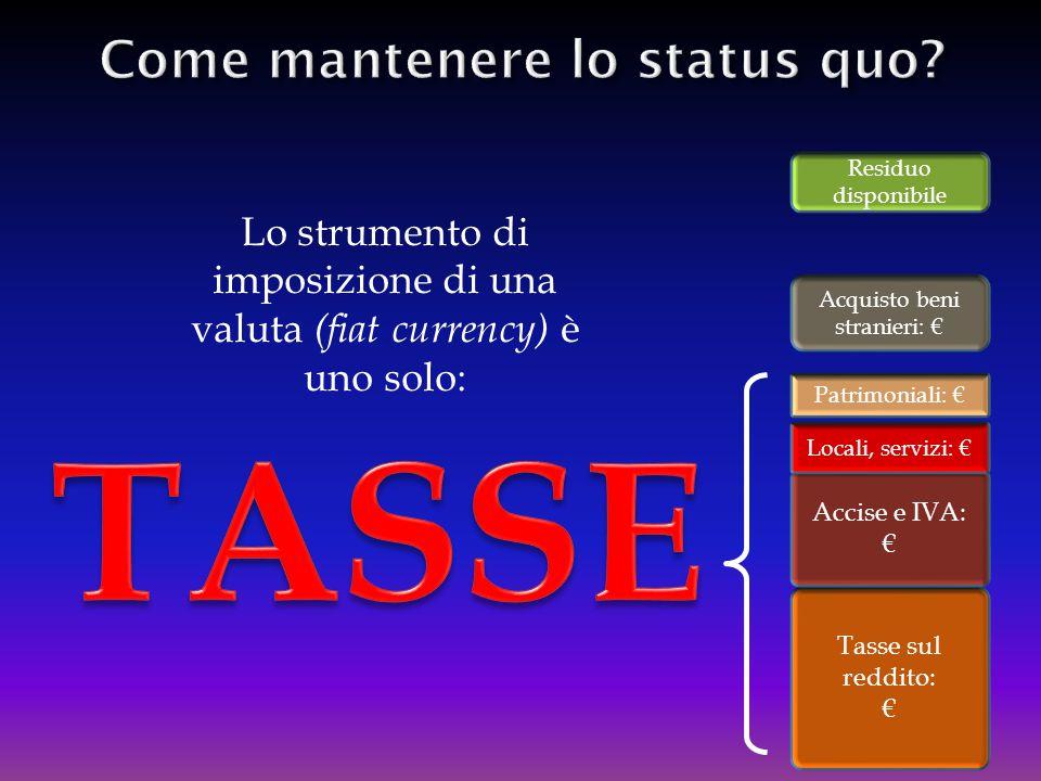 Lo strumento di imposizione di una valuta (fiat currency) è uno solo: Patrimoniali: € Residuo disponibile Tasse sul reddito: € Accise e IVA: € Acquist