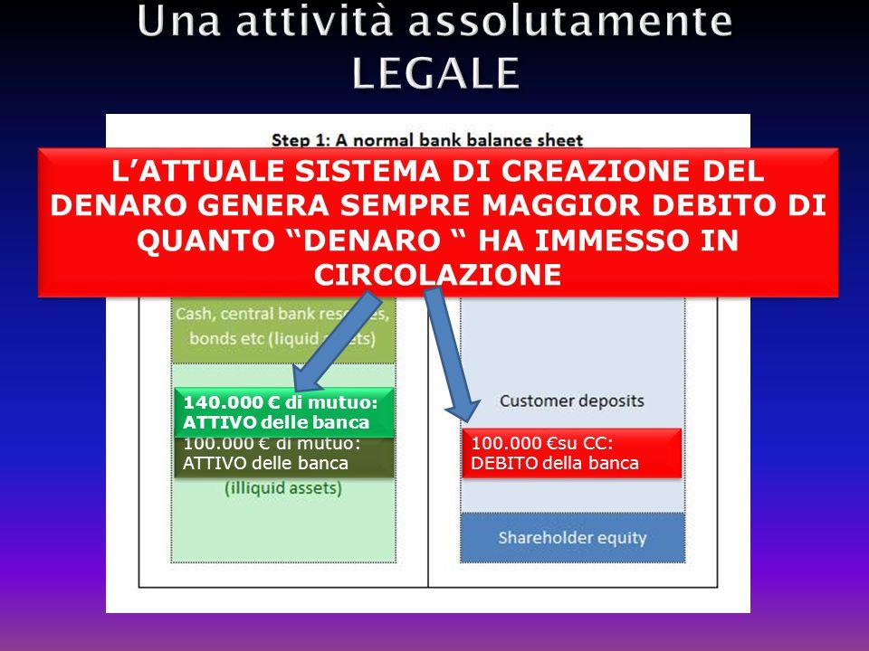 100.000 €su CC: DEBITO della banca 100.000 € di mutuo: ATTIVO delle banca 140.000 € di mutuo: ATTIVO delle banca L'ATTUALE SISTEMA DI CREAZIONE DEL DE