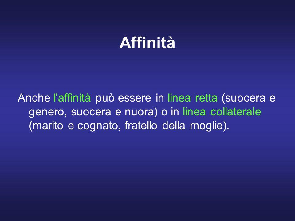 Affinità Anche l'affinità può essere in linea retta (suocera e genero, suocera e nuora) o in linea collaterale (marito e cognato, fratello della moglie).