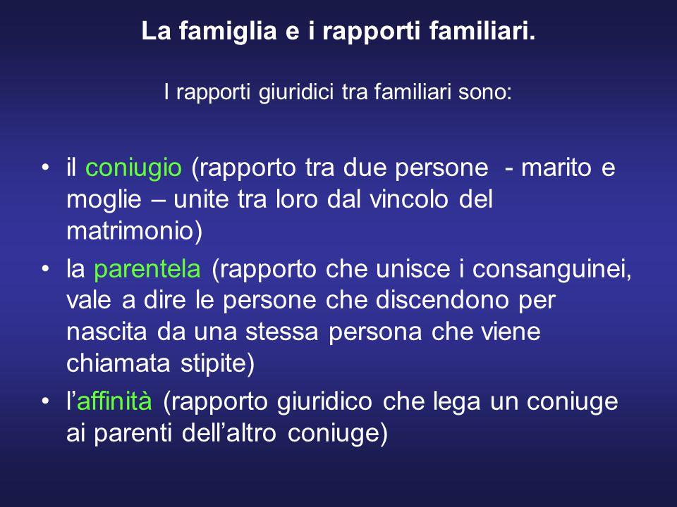 La famiglia e i rapporti familiari.