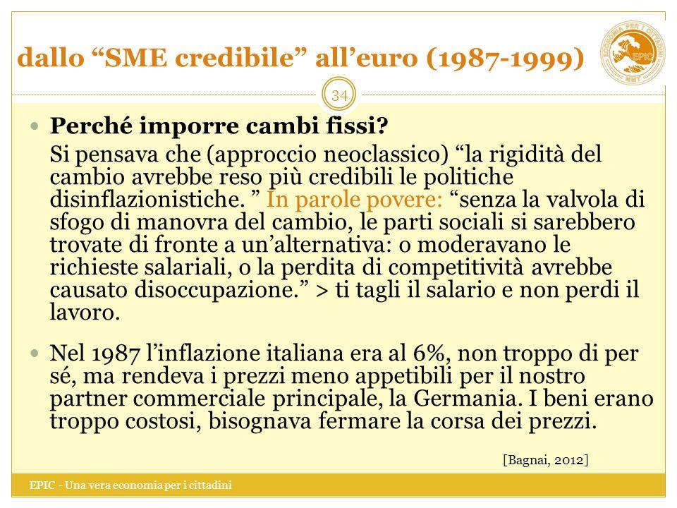 """dallo """"SME credibile"""" all'euro (1987-1999) EPIC - Una vera economia per i cittadini 34 Perché imporre cambi fissi? Si pensava che (approccio neoclassi"""