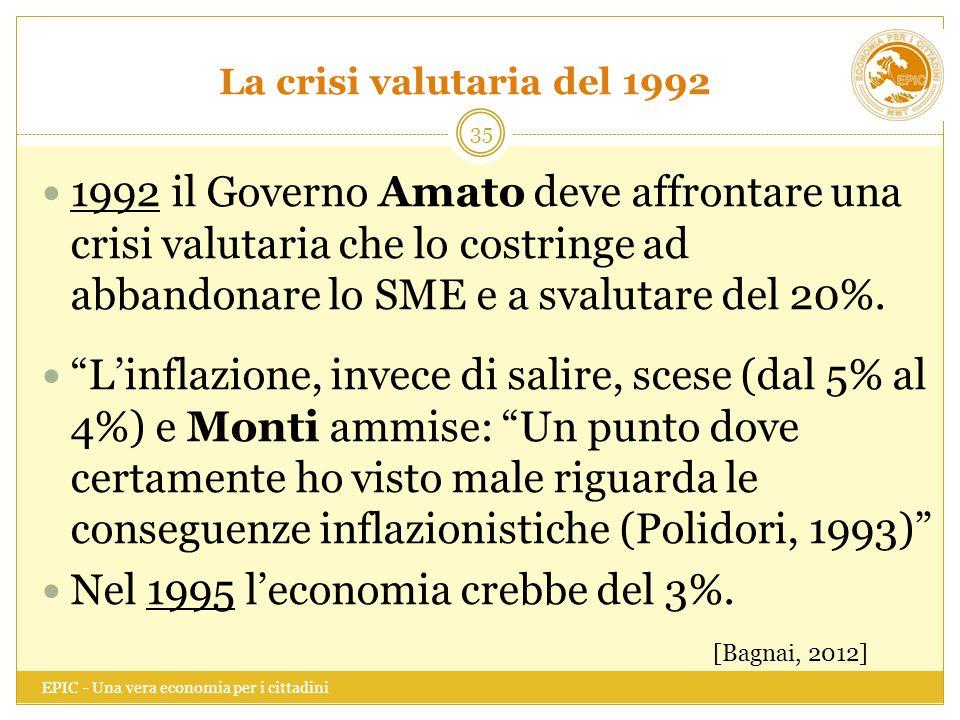 La crisi valutaria del 1992 EPIC - Una vera economia per i cittadini 35 1992 il Governo Amato deve affrontare una crisi valutaria che lo costringe ad