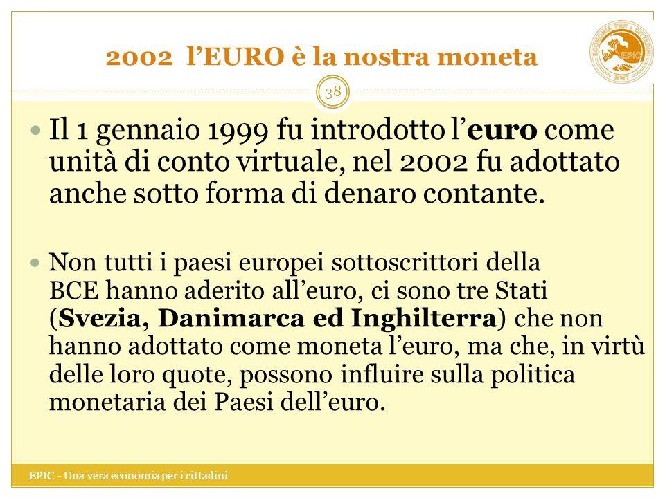 2002 l'EURO è la nostra moneta EPIC - Una vera economia per i cittadini 38 Il 1 gennaio 1999 fu introdotto l'euro come unità di conto virtuale, nel 20