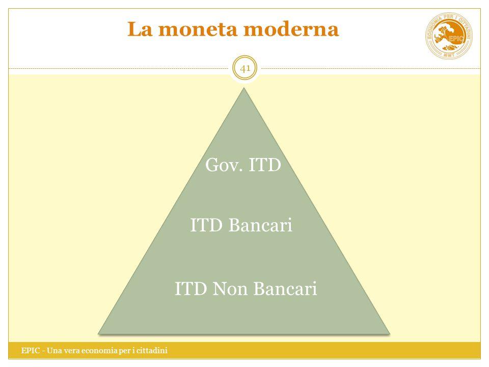 La moneta moderna EPIC - Una vera economia per i cittadini 41 Gov. ITD ITD Non Bancari ITD Bancari