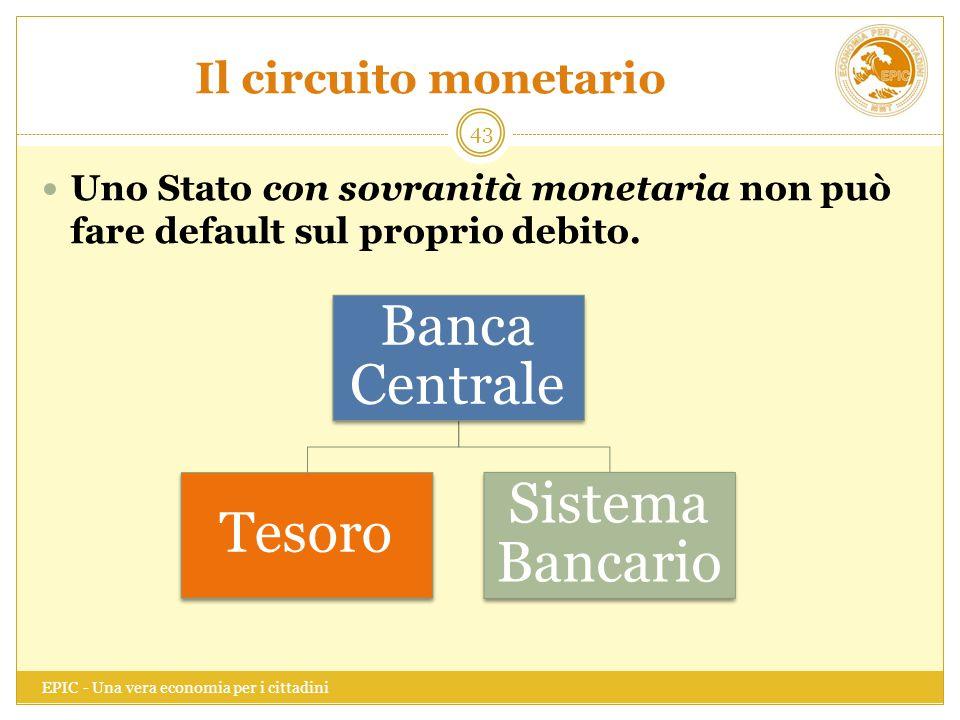 Il circuito monetario EPIC - Una vera economia per i cittadini 43 Uno Stato con sovranità monetaria non può fare default sul proprio debito. Banca Cen