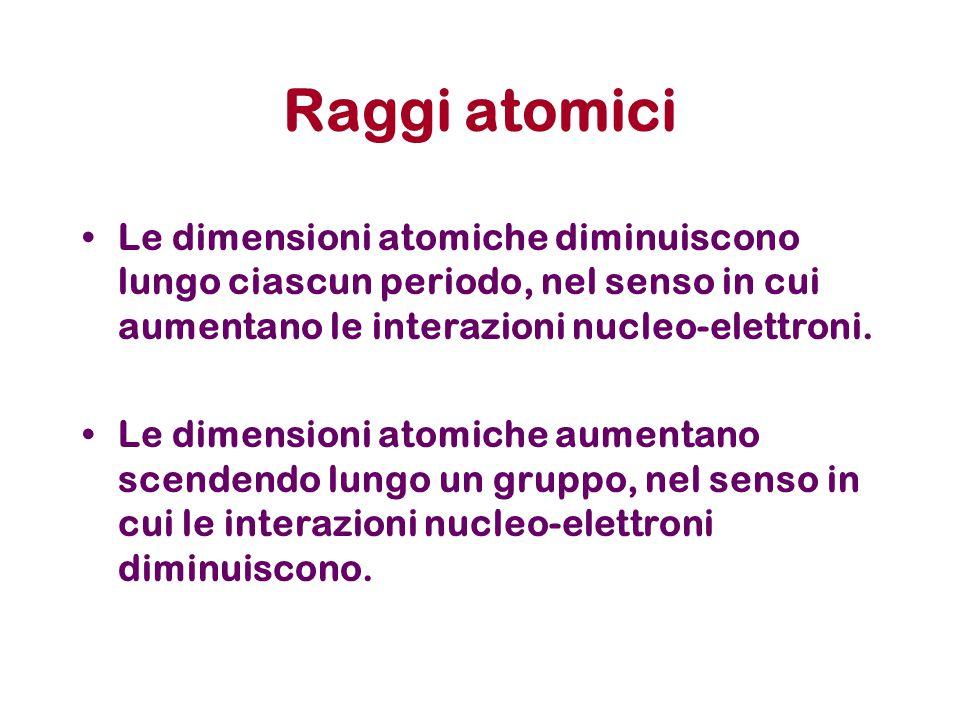 Raggi atomici Le dimensioni atomiche diminuiscono lungo ciascun periodo, nel senso in cui aumentano le interazioni nucleo-elettroni. Le dimensioni ato