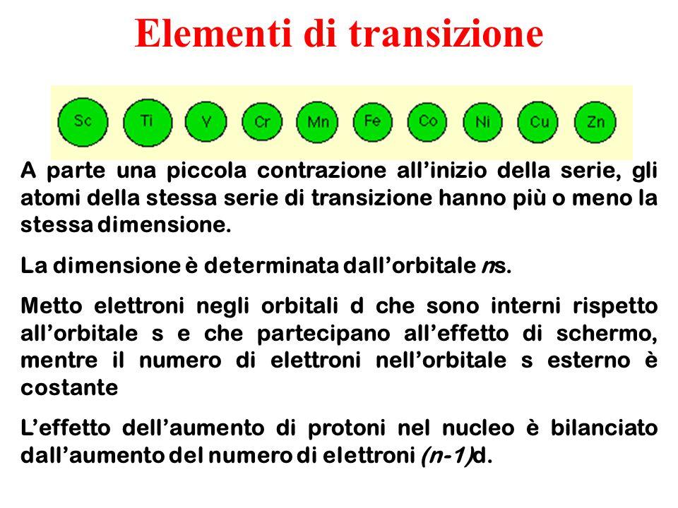 Elementi di transizione A parte una piccola contrazione all'inizio della serie, gli atomi della stessa serie di transizione hanno più o meno la stessa