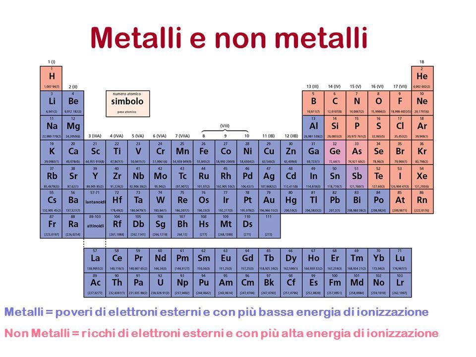 Metalli e non metalli Metalli = poveri di elettroni esterni e con più bassa energia di ionizzazione Non Metalli = ricchi di elettroni esterni e con pi