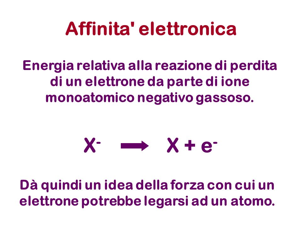 Affinita' elettronica Energia relativa alla reazione di perdita di un elettrone da parte di ione monoatomico negativo gassoso. X-X- X + e - Dà quindi