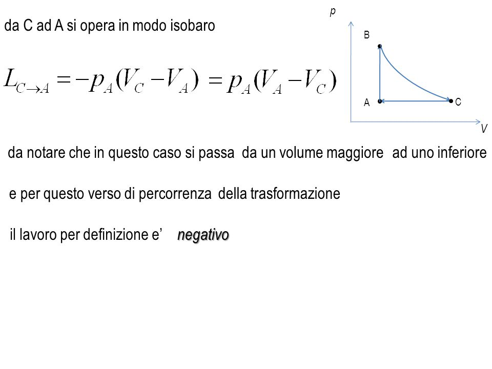da C ad A si opera in modo isobaro p V A B C da notare che in questo caso si passada un volume maggioread uno inferiore e per questo verso di percorre