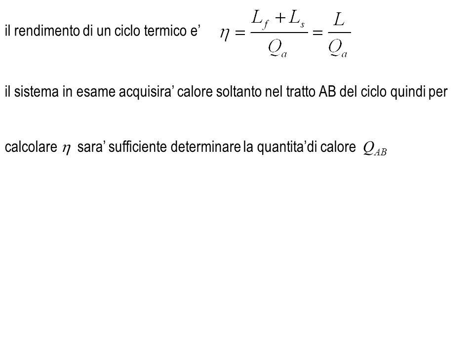 il rendimento di un ciclo termico e' il sistema in esame acquisira' calore soltanto nel tratto AB del ciclo quindi per calcolare  sara' sufficiente d