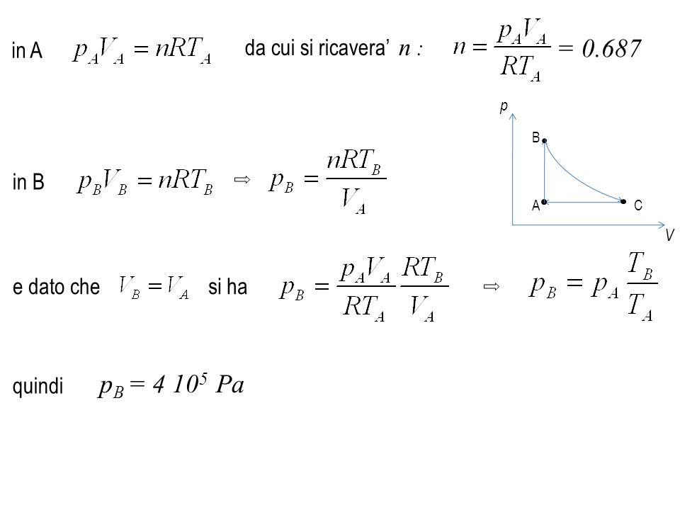 in A da cui si ricavera' n : in B e dato che p B = 4 10 5 Pa = 0.687 si ha quindi p V A B C