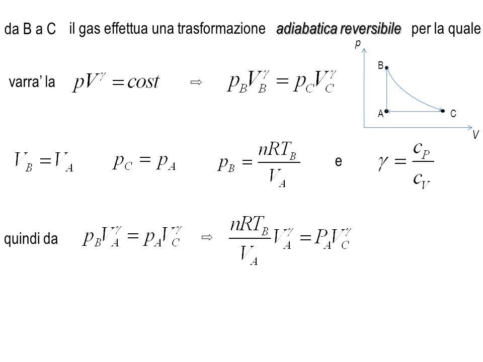 da B a C e varra' la adiabatica reversibile quindi da il gas effettua una trasformazione p V A B C per la quale
