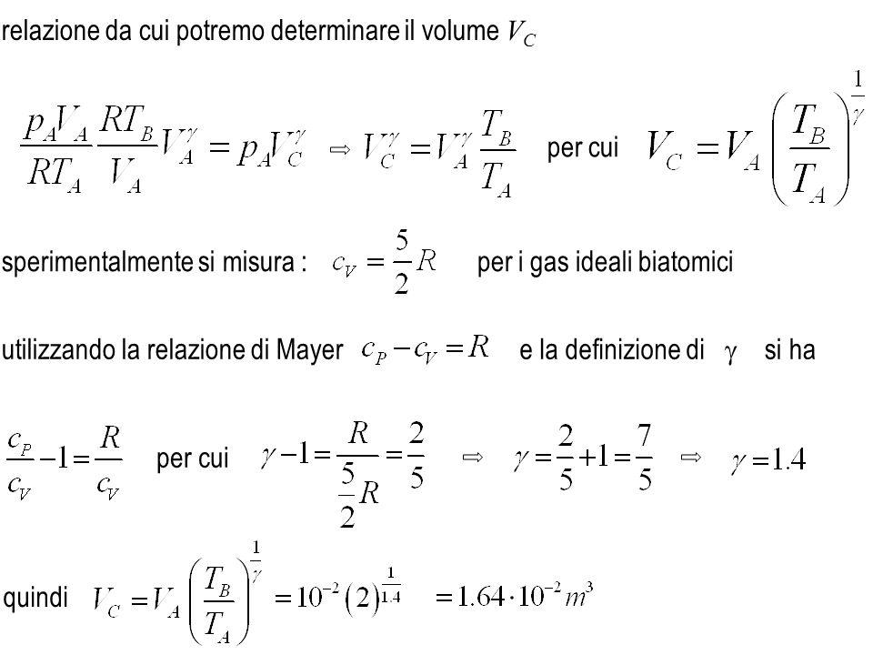 relazione da cui potremo determinare il volume V C sperimentalmente si misura :per i gas ideali biatomici per cui utilizzando la relazione di Mayer si