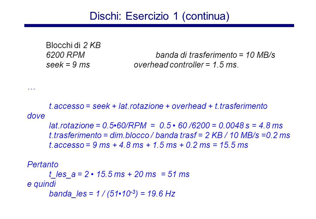 Dischi: Esercizio 1 (continua) Processore 800 MHz t_les = 2 t.accesso + t.elab Si migliora il tempo di elaborazione: t.elab = n.cicli impiegati / Frequenza = 1010 6 / 80010 6 = 12.5 ms quindi t_les' = 2 15.5 ms + 12.5 ms = 43.5 ms banda_les' = 1 / (43.510 -3 ) = 23 e pertanto Speedup' = banda_les' / banda_les = 23 / 19.6 = 1.17 Blocchi 2 KB freq.