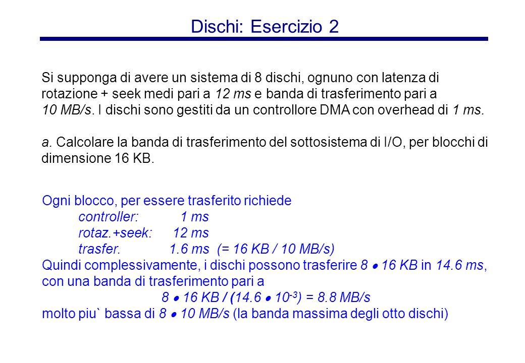 Dischi: Esercizio 2 Ogni blocco, per essere trasferito richiede controller: 1 ms rotaz.+seek: 12 ms trasfer.1.6 ms (= 16 KB / 10 MB/s) Quindi complessivamente, i dischi possono trasferire 8  16 KB in 14.6 ms, con una banda di trasferimento pari a 8  16 KB / (14.6  10 -3 ) = 8.8 MB/s molto piu` bassa di 8  10 MB/s (la banda massima degli otto dischi) Si supponga di avere un sistema di 8 dischi, ognuno con latenza di rotazione + seek medi pari a 12 ms e banda di trasferimento pari a 10 MB/s.