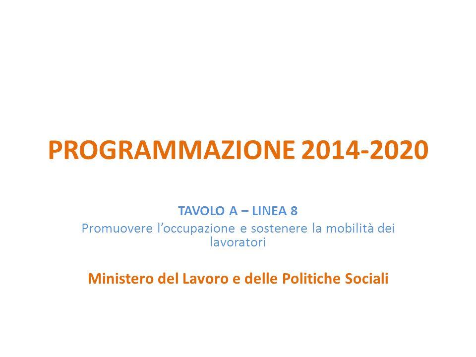 PROGRAMMAZIONE 2014-2020 TAVOLO A – LINEA 8 Promuovere l'occupazione e sostenere la mobilità dei lavoratori Ministero del Lavoro e delle Politiche Sociali