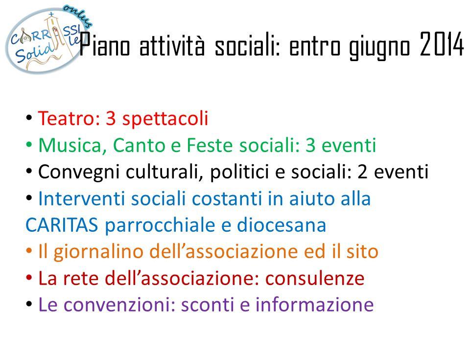 Piano attività sociali: entro giugno 2014 Teatro: 3 spettacoli Musica, Canto e Feste sociali: 3 eventi Convegni culturali, politici e sociali: 2 event