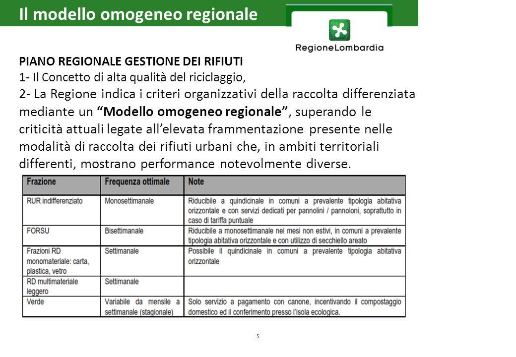 5 Il modello omogeneo regionale PIANO REGIONALE GESTIONE DEI RIFIUTI 1- Il Concetto di alta qualità del riciclaggio, 2- La Regione indica i criteri or