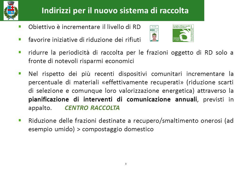 8 Indice Indirizzi per il nuovo sistema di raccolta  Obiettivo è incrementare il livello di RD  favorire iniziative di riduzione dei rifiuti  ridur