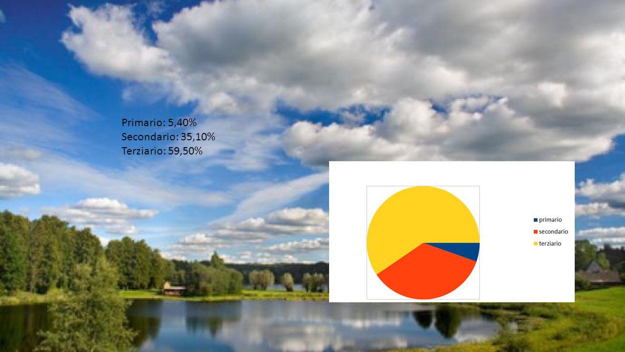 LETTONIA Dievs, svētī Latviju https://www.youtube.com/watch?v=GZG7FrLV6Vw Nome in lettone: Latvia Forma di governo: Repubblica Superficie: 64 559 km Popolazione: 2 270 894 ab.