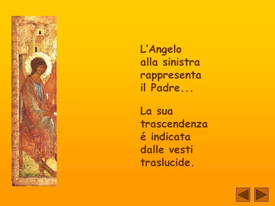 In realtà, gli angeli non sono tali... Sono le tre Persone della Santissima Trinità. Il colore azzurro delle loro vesti manifesta la loro divinità.