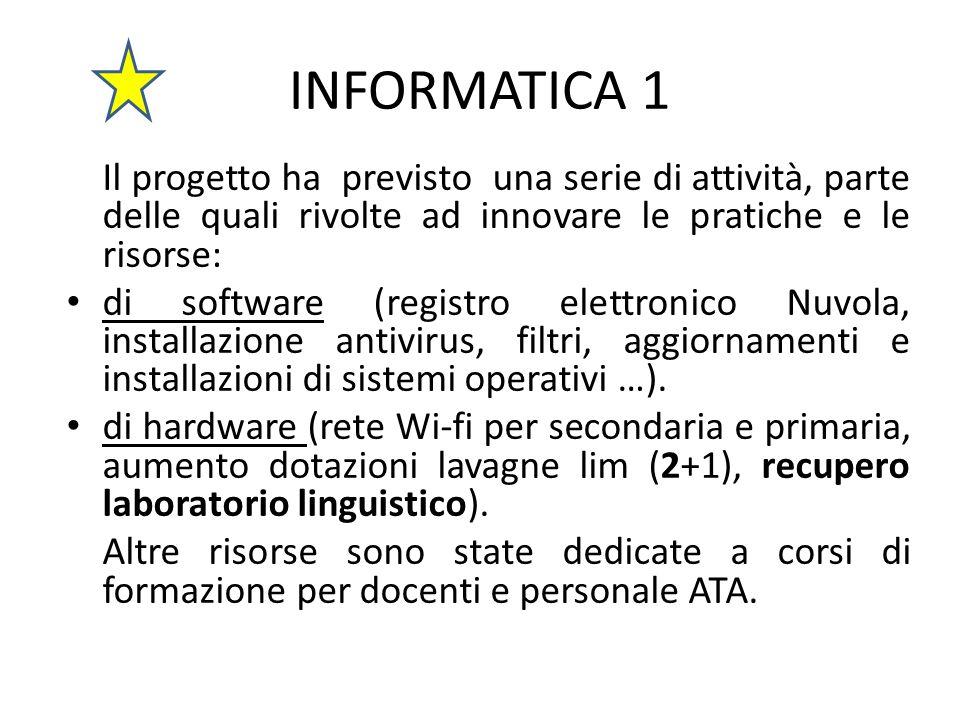 INFORMATICA 1 Il progetto ha previsto una serie di attività, parte delle quali rivolte ad innovare le pratiche e le risorse: di software (registro ele