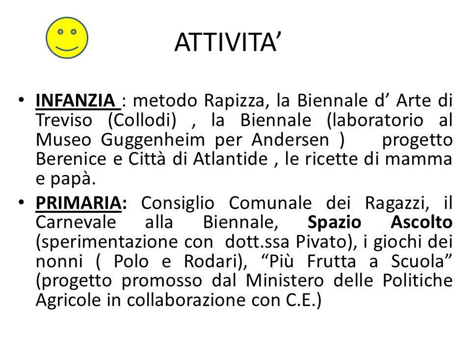 ATTIVITA' INFANZIA : metodo Rapizza, la Biennale d' Arte di Treviso (Collodi), la Biennale (laboratorio al Museo Guggenheim per Andersen ) progetto Be