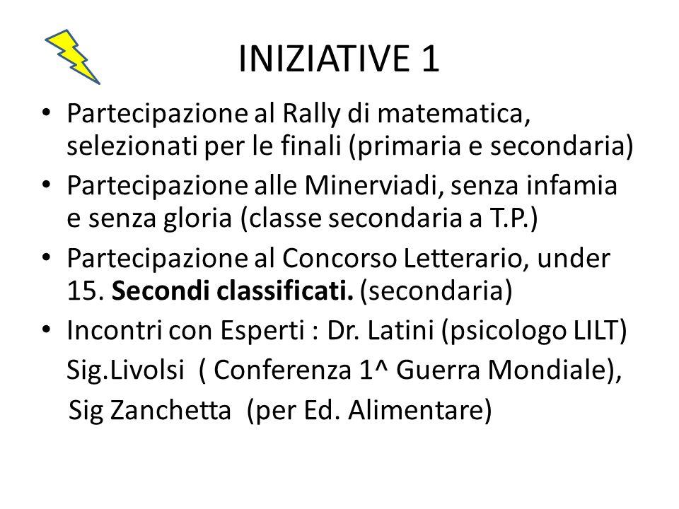 INIZIATIVE 1 Partecipazione al Rally di matematica, selezionati per le finali (primaria e secondaria) Partecipazione alle Minerviadi, senza infamia e