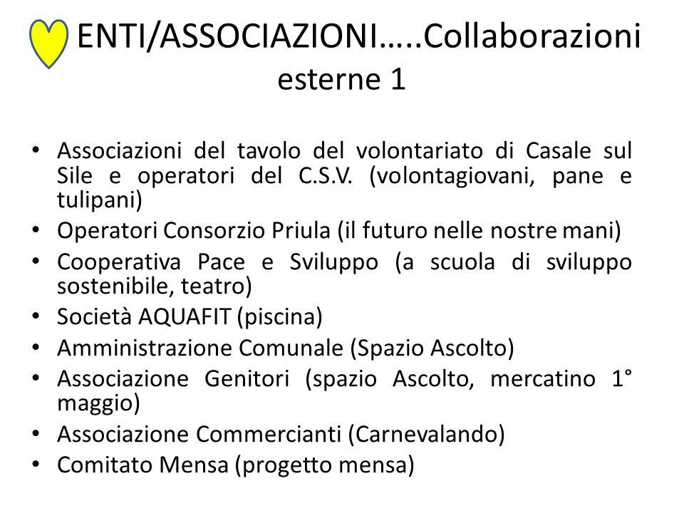 ENTI/ASSOCIAZIONI…..Collaborazioni esterne 1 Associazioni del tavolo del volontariato di Casale sul Sile e operatori del C.S.V. (volontagiovani, pane
