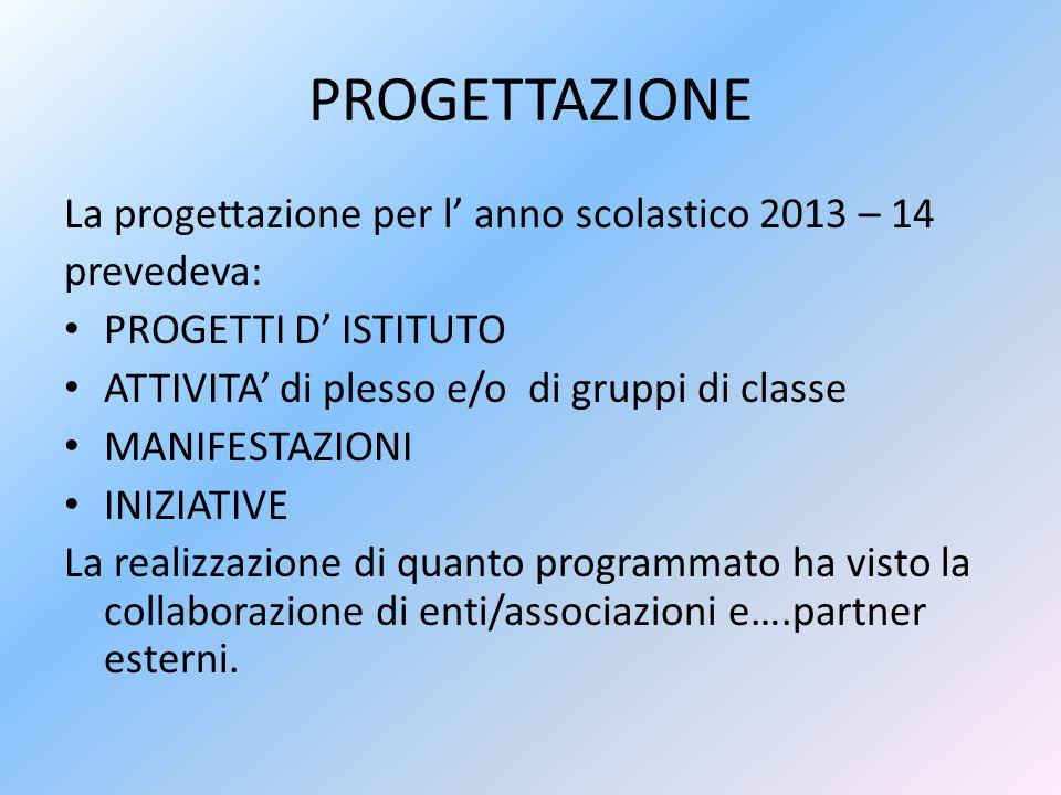 PROGETTAZIONE La progettazione per l' anno scolastico 2013 – 14 prevedeva: PROGETTI D' ISTITUTO ATTIVITA' di plesso e/o di gruppi di classe MANIFESTAZ