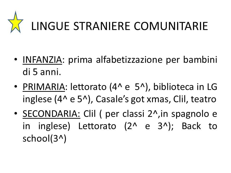 LINGUE STRANIERE COMUNITARIE INFANZIA: prima alfabetizzazione per bambini di 5 anni. PRIMARIA: lettorato (4^ e 5^), biblioteca in LG inglese (4^ e 5^)