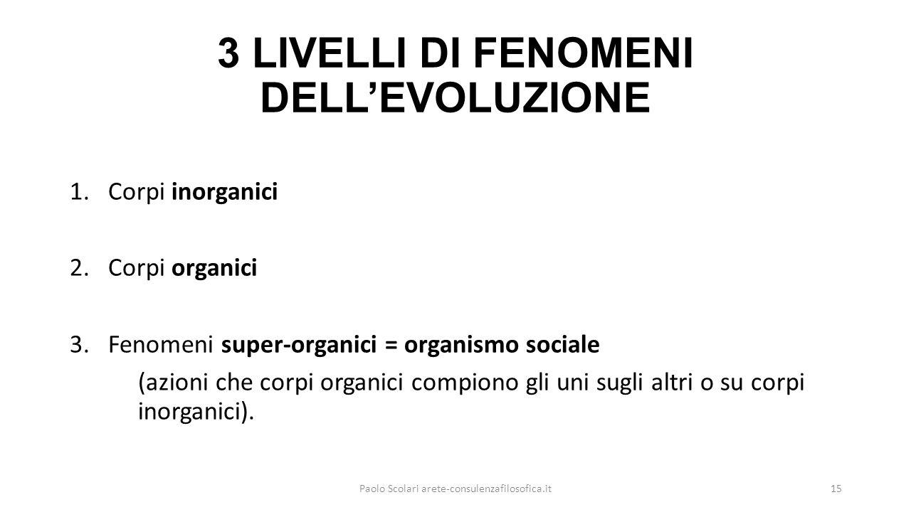 3 LIVELLI DI FENOMENI DELL'EVOLUZIONE 1.Corpi inorganici 2.Corpi organici 3.Fenomeni super-organici = organismo sociale (azioni che corpi organici compiono gli uni sugli altri o su corpi inorganici).