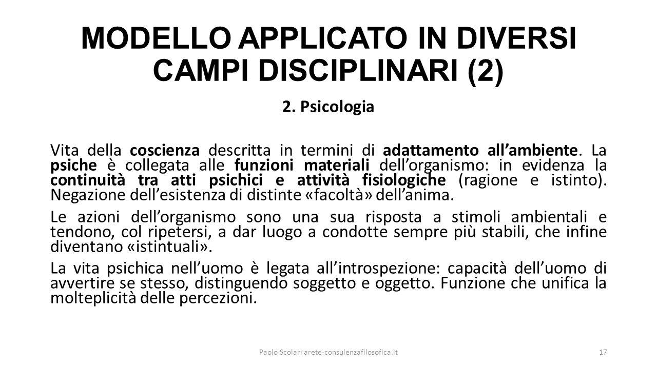 MODELLO APPLICATO IN DIVERSI CAMPI DISCIPLINARI (2) 2.