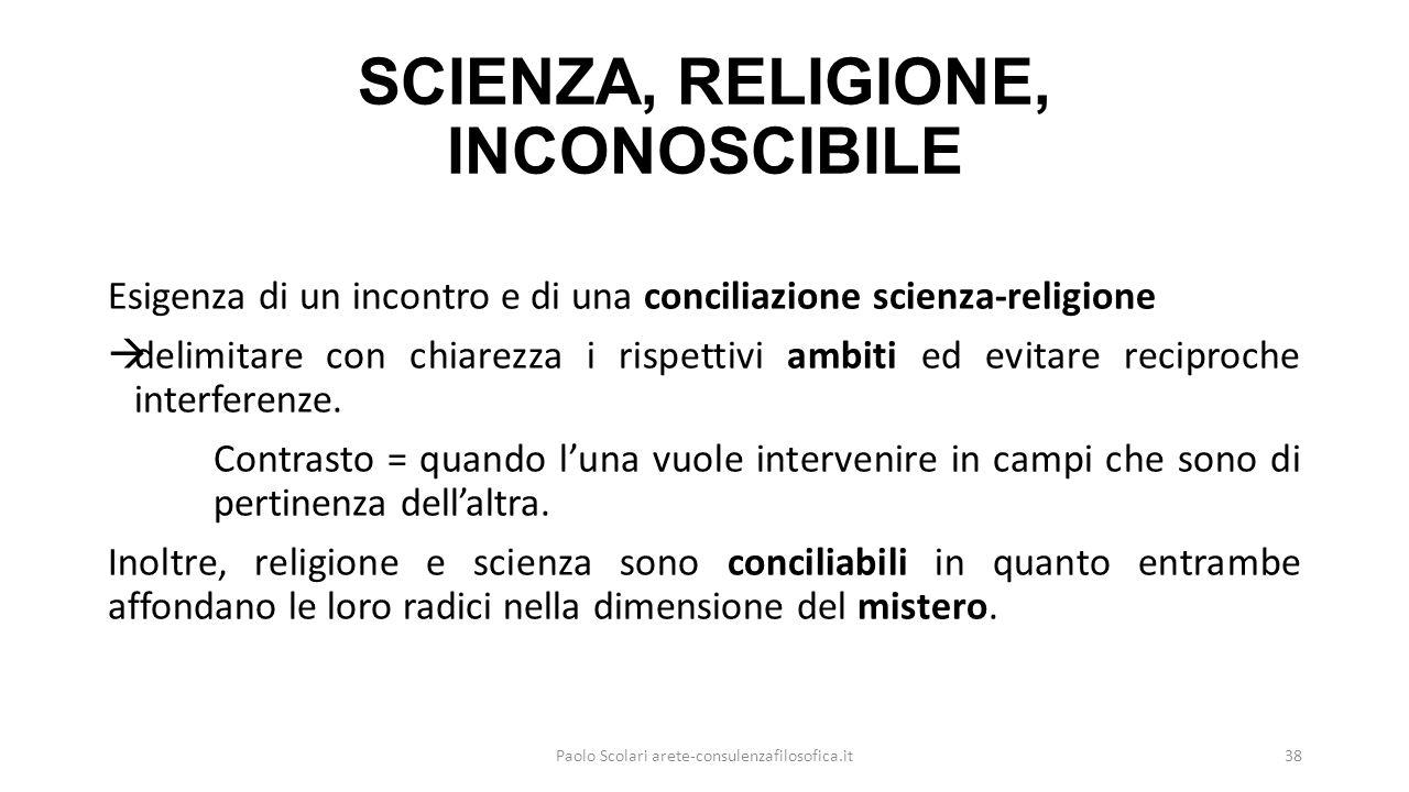 SCIENZA, RELIGIONE, INCONOSCIBILE Esigenza di un incontro e di una conciliazione scienza-religione  delimitare con chiarezza i rispettivi ambiti ed evitare reciproche interferenze.